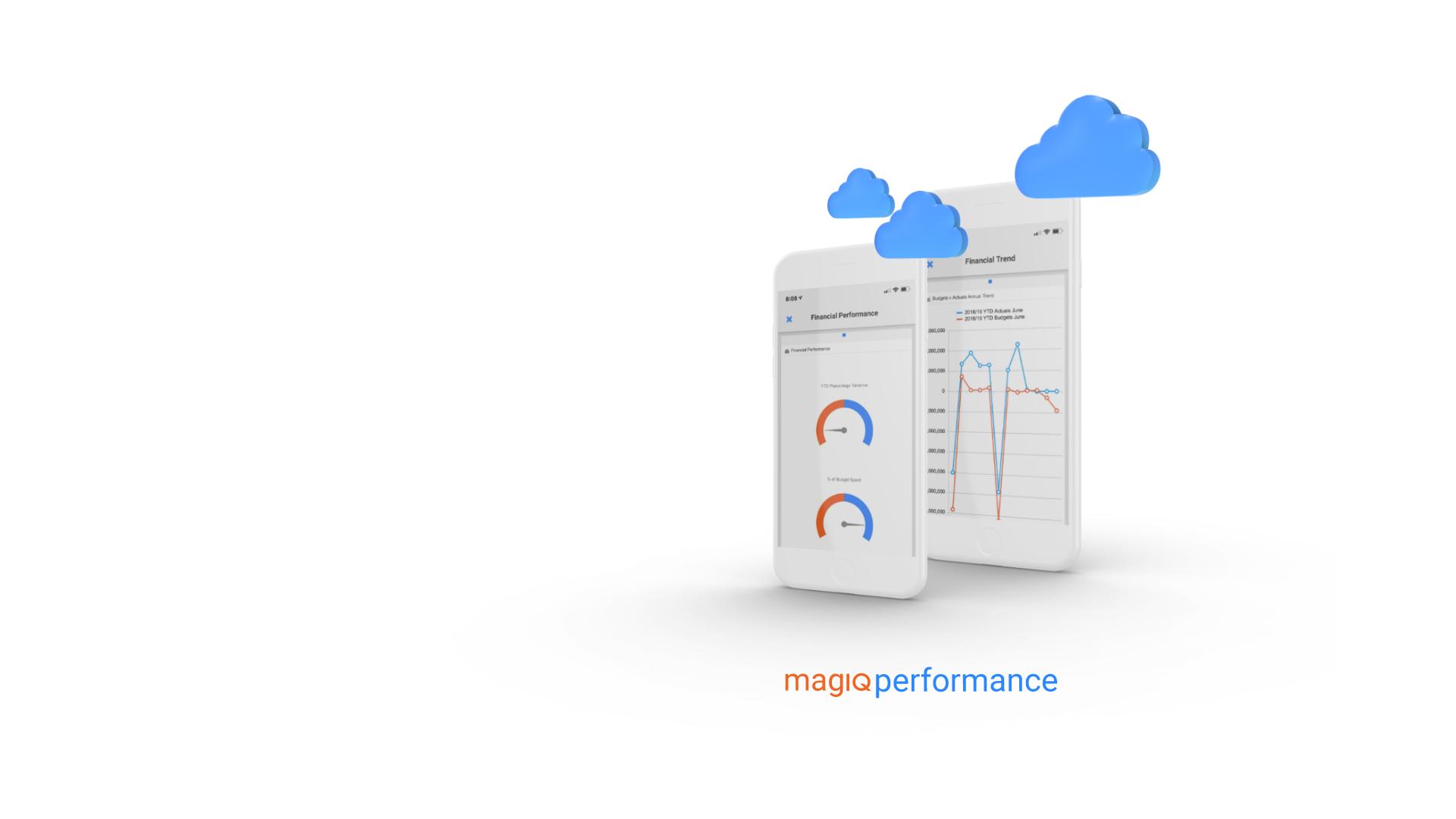 MAGIQ Performance Management